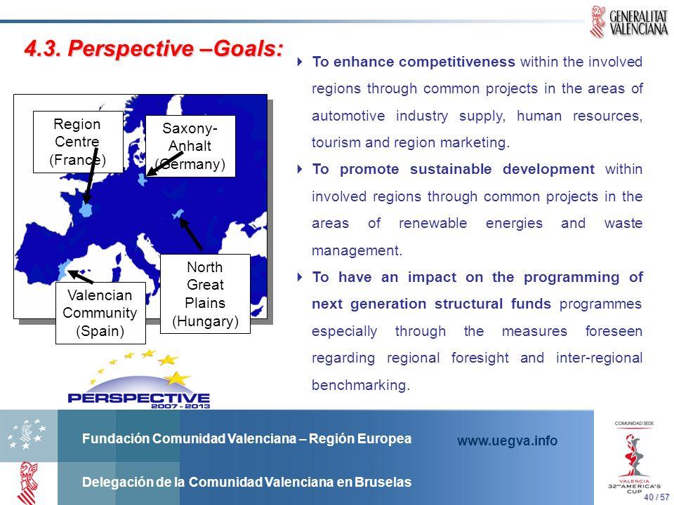 Fundación Comunidad Valenciana – Región Europea Delegación de la Comunidad Valenciana en Bruselas www.uegva.info 4.3. Perspective –Goals: To enhance c