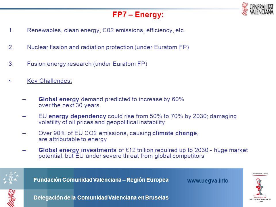 Fundación Comunidad Valenciana – Región Europea Delegación de la Comunidad Valenciana en Bruselas www.uegva.info FP7 – Energy: 1.Renewables, clean ene