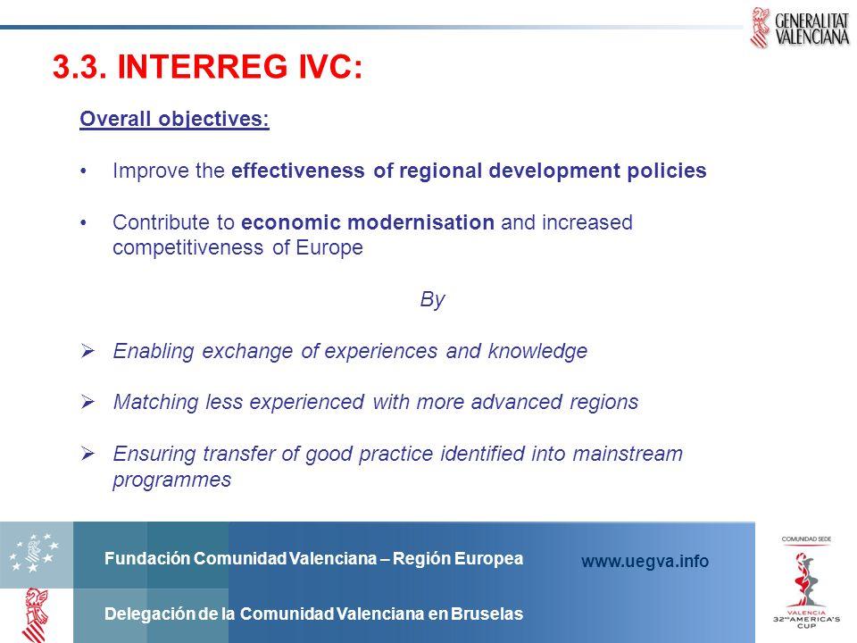 Fundación Comunidad Valenciana – Región Europea Delegación de la Comunidad Valenciana en Bruselas www.uegva.info 3.3. INTERREG IVC: Overall objectives