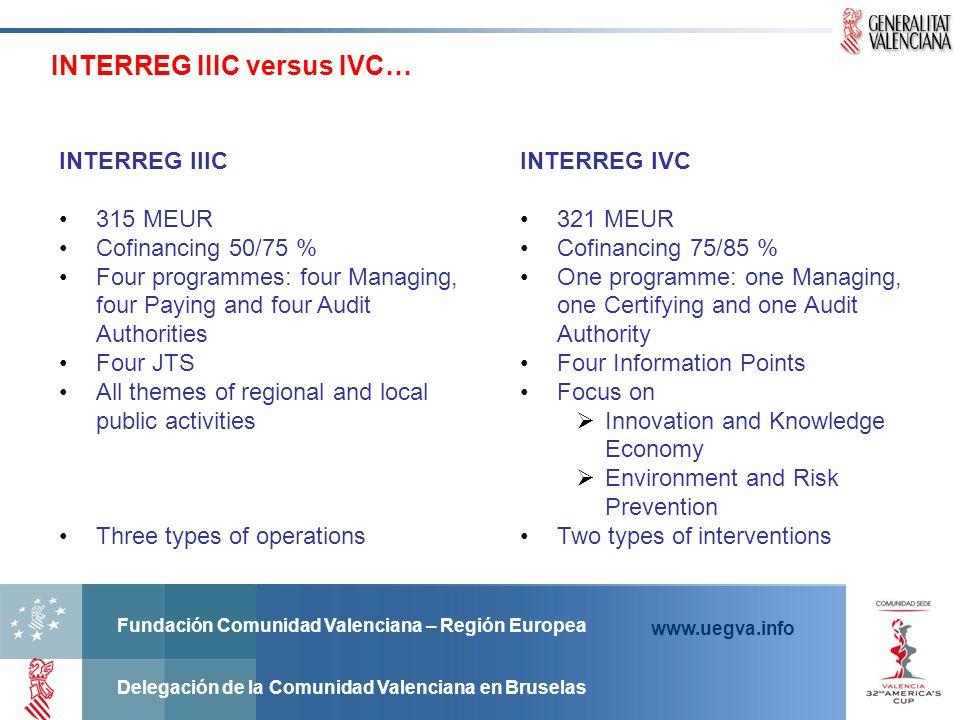 Fundación Comunidad Valenciana – Región Europea Delegación de la Comunidad Valenciana en Bruselas www.uegva.info INTERREG IIIC versus IVC… INTERREG II