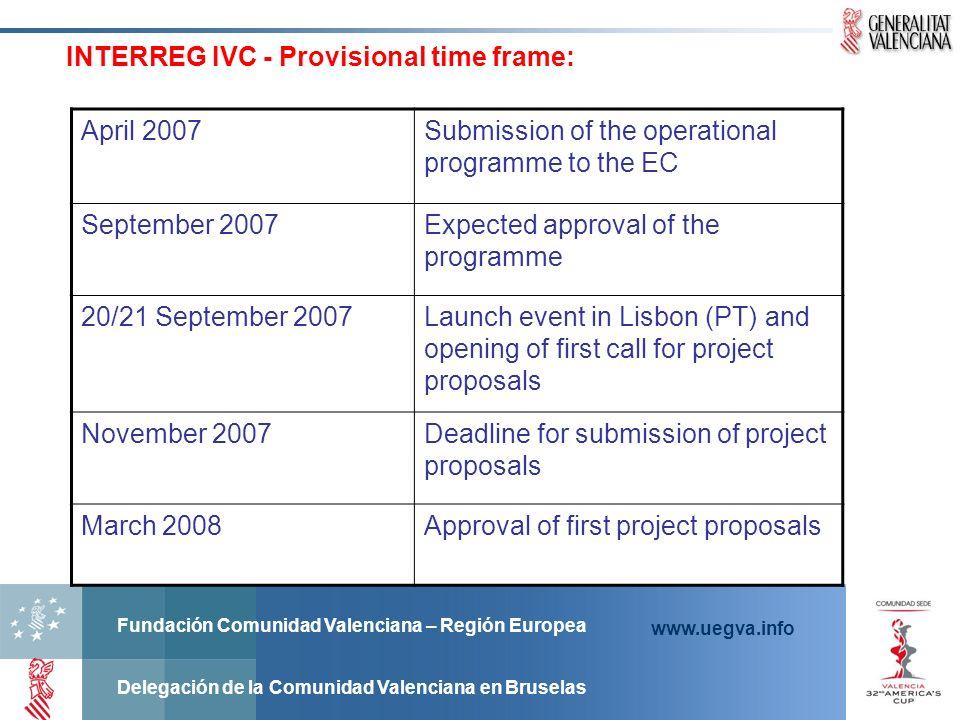 Fundación Comunidad Valenciana – Región Europea Delegación de la Comunidad Valenciana en Bruselas www.uegva.info INTERREG IVC - Provisional time frame