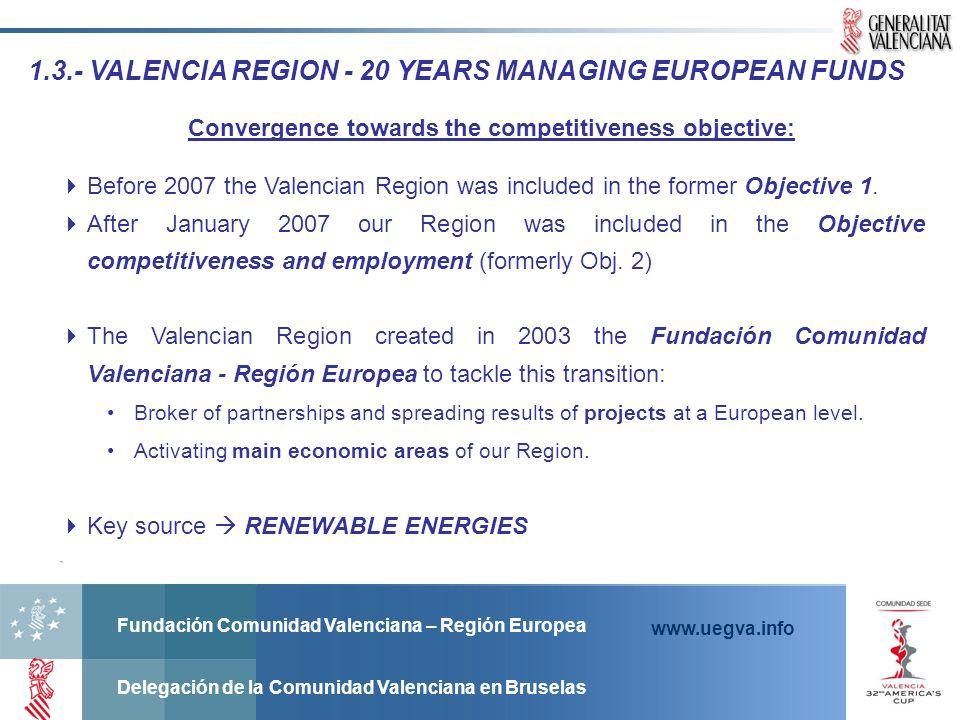 Fundación Comunidad Valenciana – Región Europea Delegación de la Comunidad Valenciana en Bruselas www.uegva.info FP7 - Funding Schemes: 1.