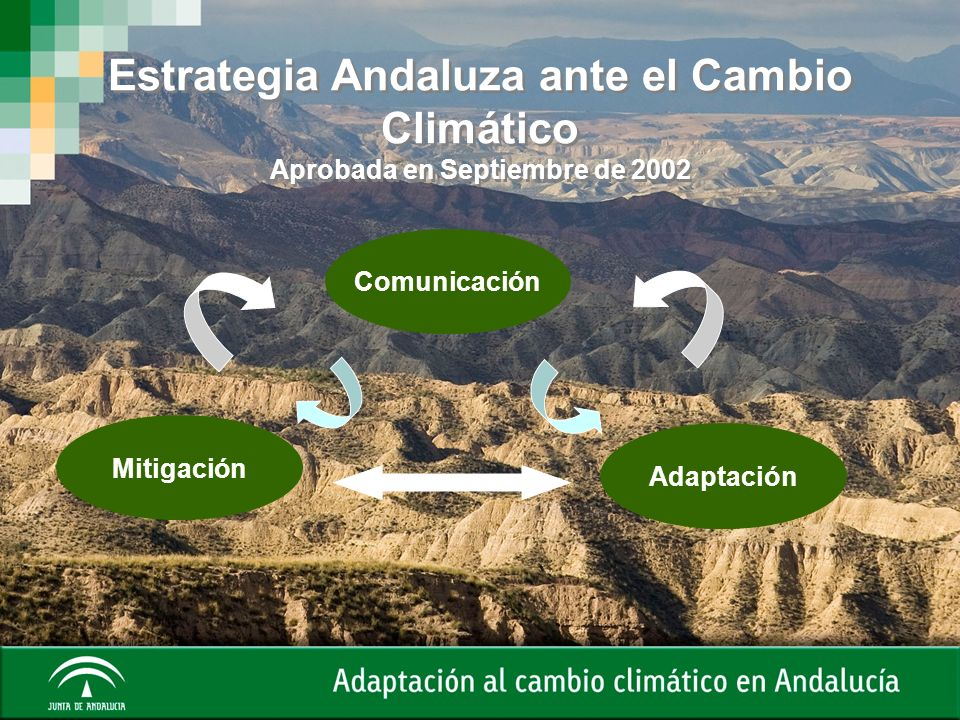 Comunicación Mitigación Adaptación Estrategia Andaluza ante el Cambio Climático Aprobada en Septiembre de 2002 Estrategia Andaluza ante el Cambio Clim