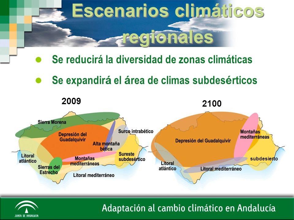 Mitigación Objetivo Reducción del 19% de GEI per cápita en 2012 respecto de 2004