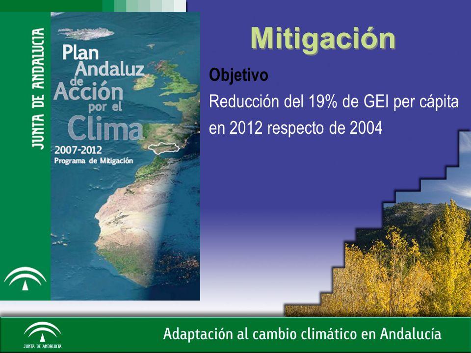 Plan andaluz de adaptación al Cambio Climático Es un análisis del medio natural y los sectores socioeconómicos para diseñar medidas de adaptación Es un análisis del medio natural y los sectores socioeconómicos para diseñar medidas de adaptación