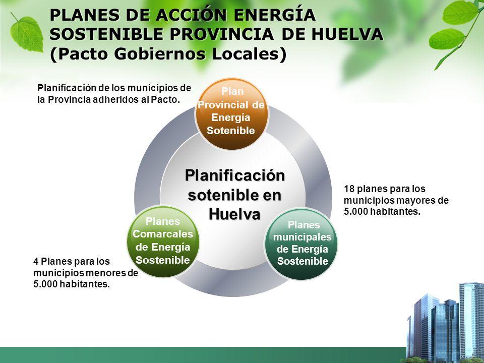PLANES DE ACCIÓN ENERGÍA SOSTENIBLE PROVINCIA DE HUELVA (Pacto Gobiernos Locales) Planificación sotenible en Huelva Planificación de los municipios de la Provincia adheridos al Pacto.