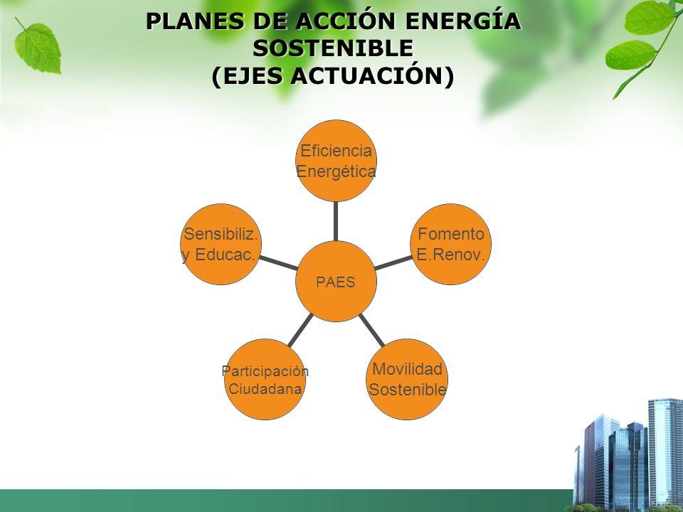 PLANES DE ACCIÓN ENERGÍA SOSTENIBLE (EJES ACTUACIÓN) PAES Eficiencia Energética Fomento E.Renov.
