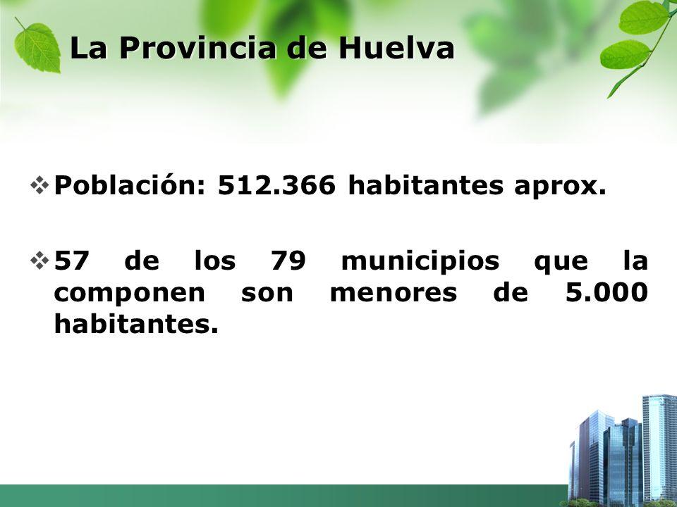 La Provincia de Huelva Población: 512.366 habitantes aprox.