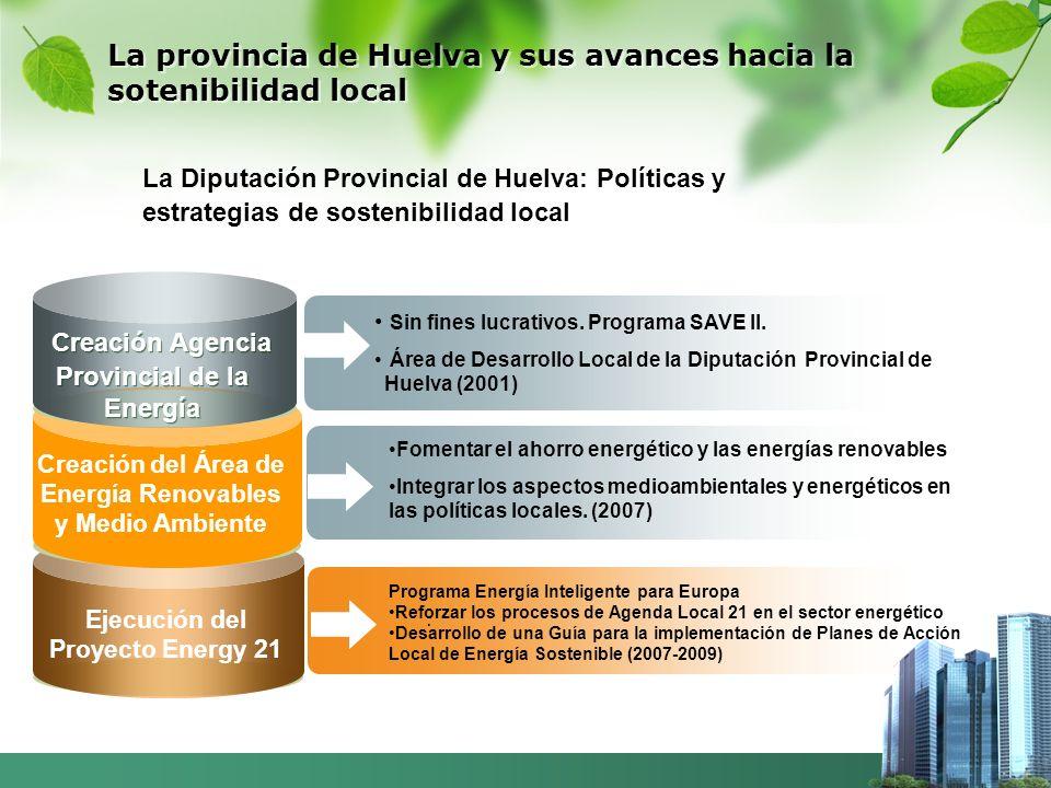 La provincia de Huelva y sus avances hacia la sotenibilidad local Sin fines lucrativos.