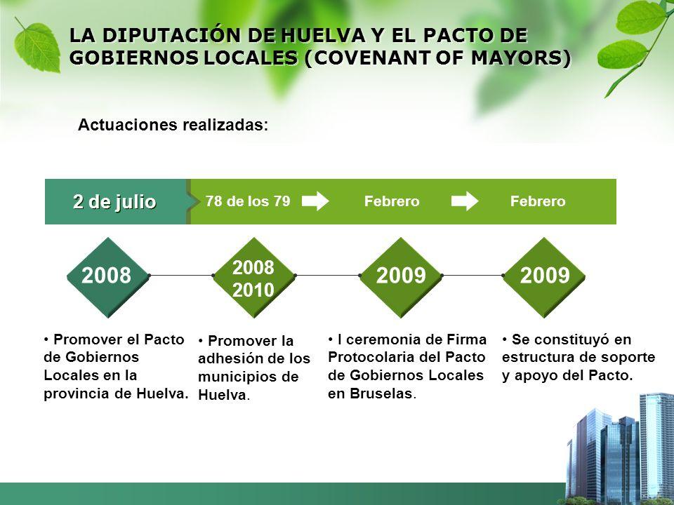 LA DIPUTACIÓN DE HUELVA Y EL PACTO DE GOBIERNOS LOCALES (COVENANT OF MAYORS) 78 de los 79 2 de julio Febrero 2008 2008 2010 2009 Promover el Pacto de Gobiernos Locales en la provincia de Huelva.
