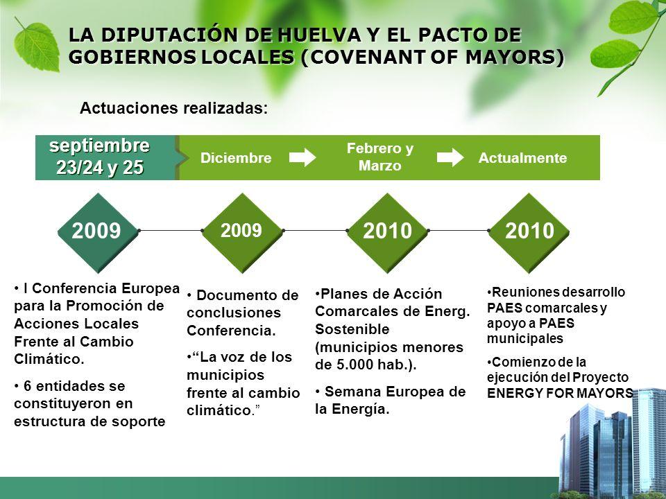 LA DIPUTACIÓN DE HUELVA Y EL PACTO DE GOBIERNOS LOCALES (COVENANT OF MAYORS) Diciembre septiembre 23/24 y 25 septiembre 23/24 y 25 Febrero y Marzo Actualmente 2009 2010 I Conferencia Europea para la Promoción de Acciones Locales Frente al Cambio Climático.