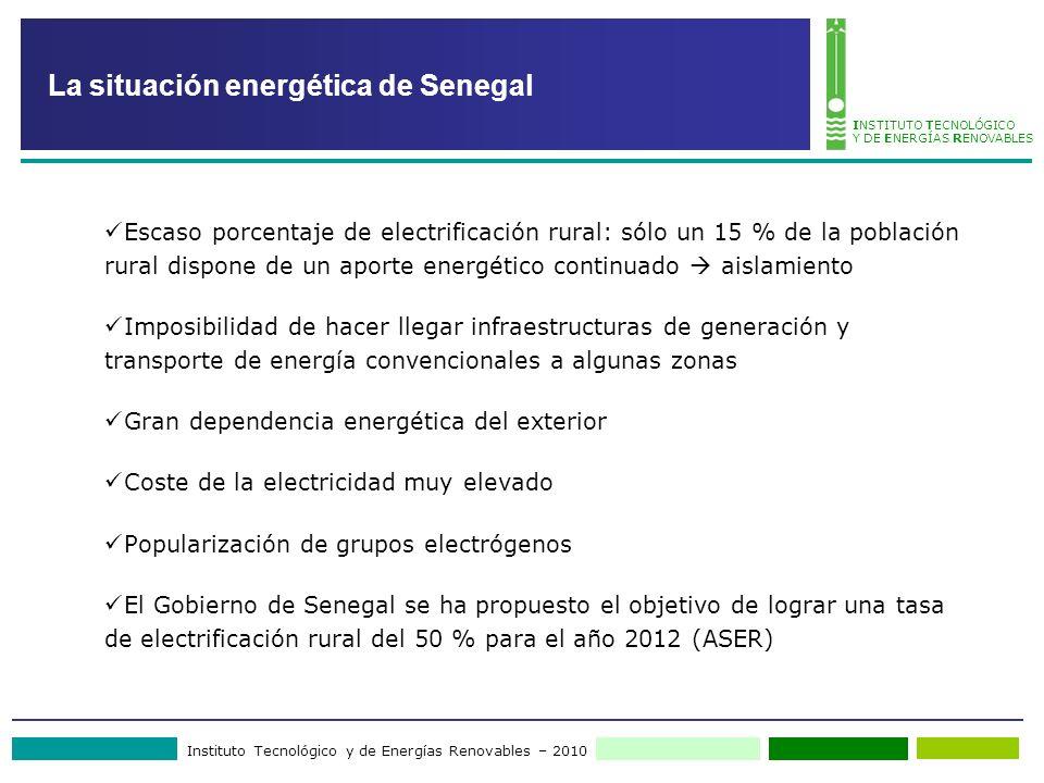 Instituto Tecnológico y de Energías Renovables – 2010 INSTITUTO TECNOLÓGICO Y DE ENERGÍAS RENOVABLES La situación energética de Senegal Escaso porcent