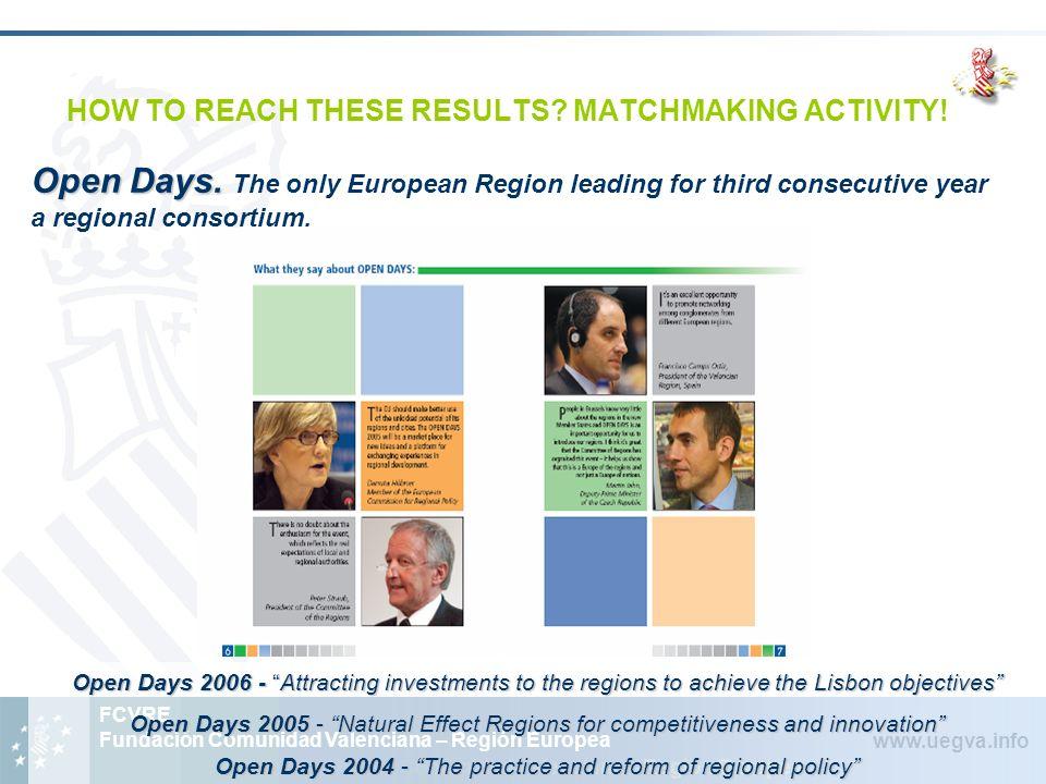 Fundación Comunidad Valenciana – Región Europea FCVRE Fundación Comunidad Valenciana – Región Europea www.uegva.info HOW TO REACH THESE RESULTS.