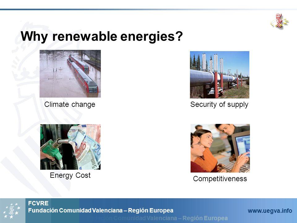 Fundación Comunidad Valenciana – Región Europea FCVRE Fundación Comunidad Valenciana – Región Europea www.uegva.info Why renewable energies.