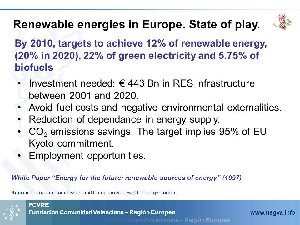 Fundación Comunidad Valenciana – Región Europea FCVRE Fundación Comunidad Valenciana – Región Europea www.uegva.info Renewable energies in Europe.