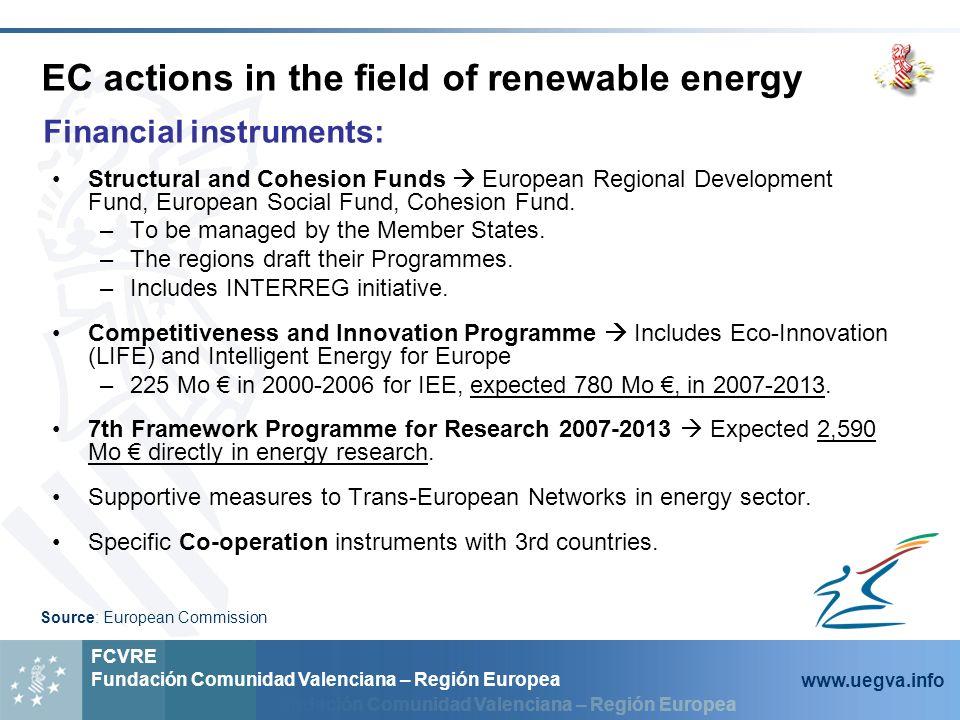 Fundación Comunidad Valenciana – Región Europea FCVRE Fundación Comunidad Valenciana – Región Europea www.uegva.info Programmes: EC actions in the field of renewable energy Renewable Energy Partnerships Campaign for Take-Off.