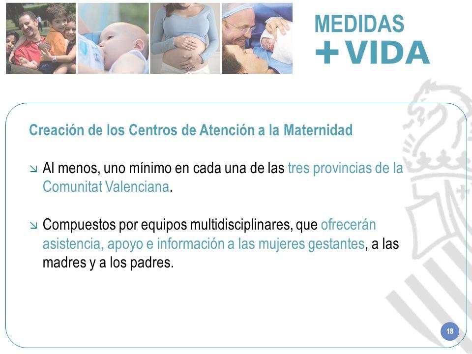 18 MEDIDAS Creación de los Centros de Atención a la Maternidad Al menos, uno mínimo en cada una de las tres provincias de la Comunitat Valenciana. Com