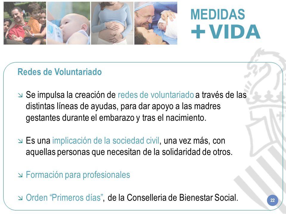 22 MEDIDAS Redes de Voluntariado Se impulsa la creación de redes de voluntariado a través de las distintas líneas de ayudas, para dar apoyo a las madr