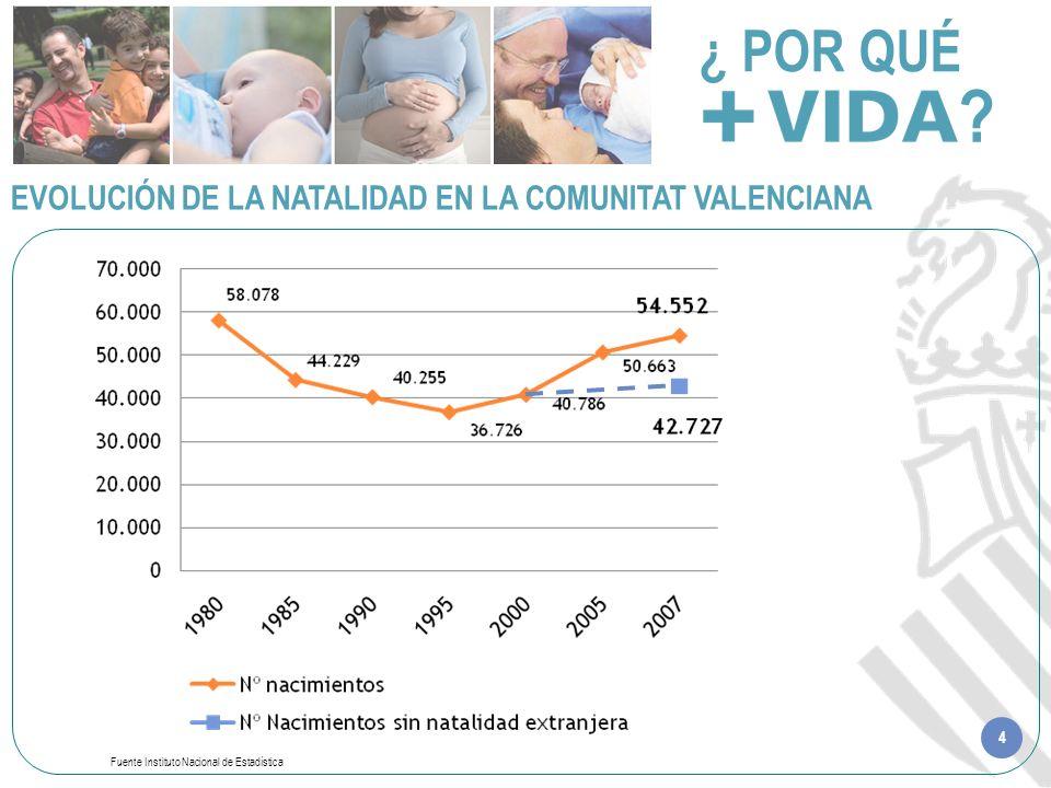 15 MEDIDAS Nuevas Deducciones fiscales Deducción autonómica en el IRPF a favor de las mujeres embarazadas.