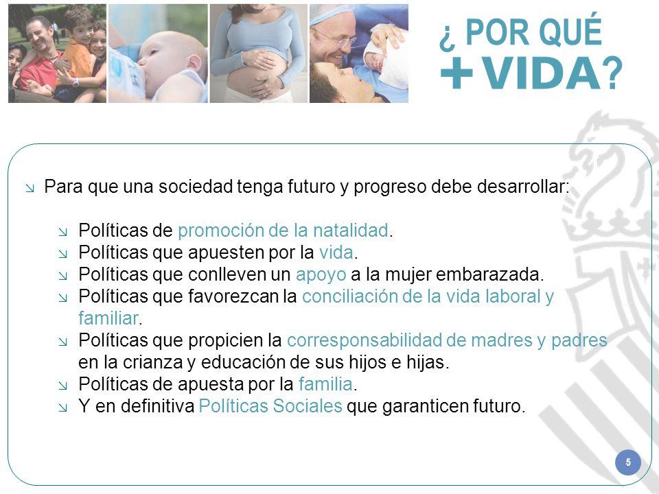 5 ¿ POR QUÉ ? Para que una sociedad tenga futuro y progreso debe desarrollar: Políticas de promoción de la natalidad. Políticas que apuesten por la vi