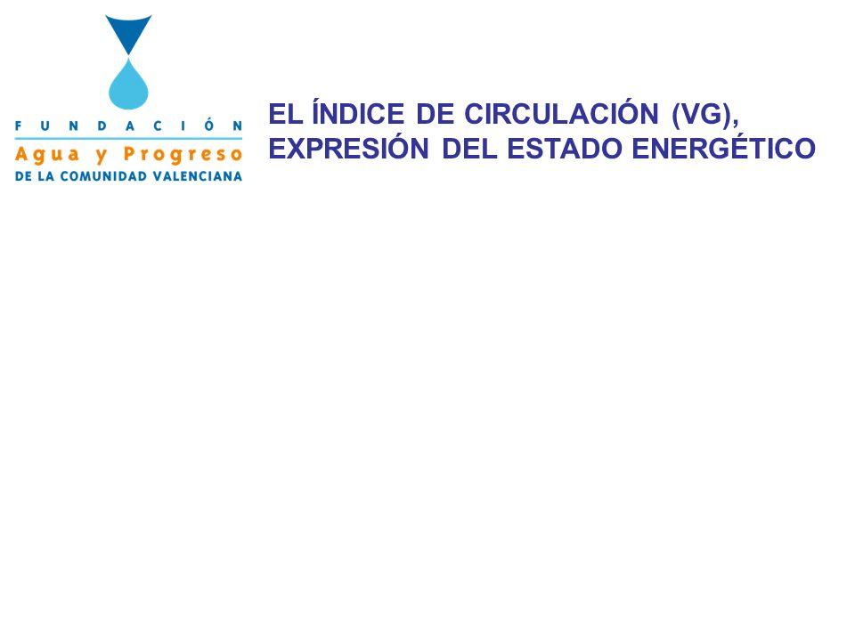 EL ÍNDICE DE CIRCULACIÓN (VG), EXPRESIÓN DEL ESTADO ENERGÉTICO