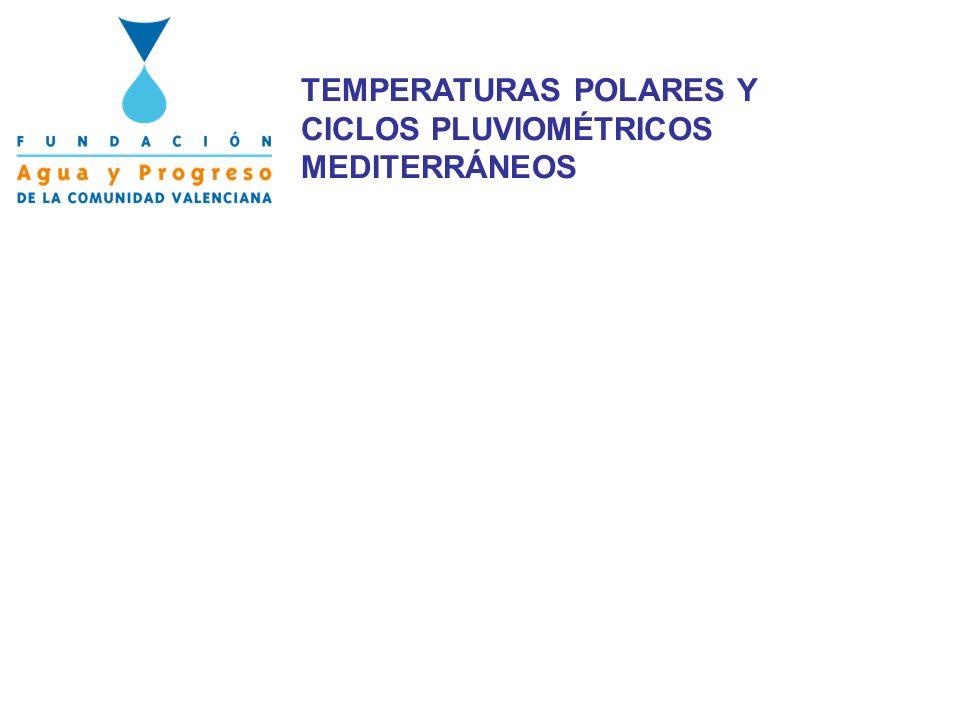 TEMPERATURAS POLARES Y CICLOS PLUVIOMÉTRICOS MEDITERRÁNEOS