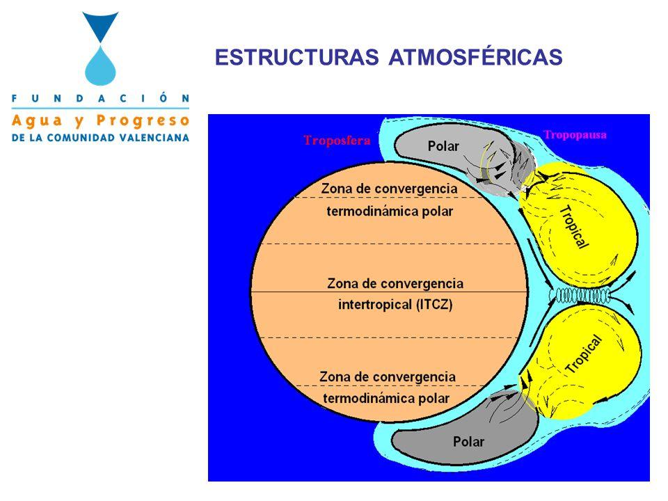 ESTRUCTURAS ATMOSFÉRICAS