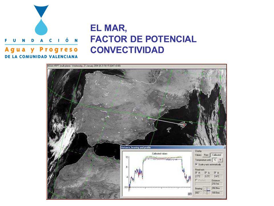 EL MAR, FACTOR DE POTENCIAL CONVECTIVIDAD
