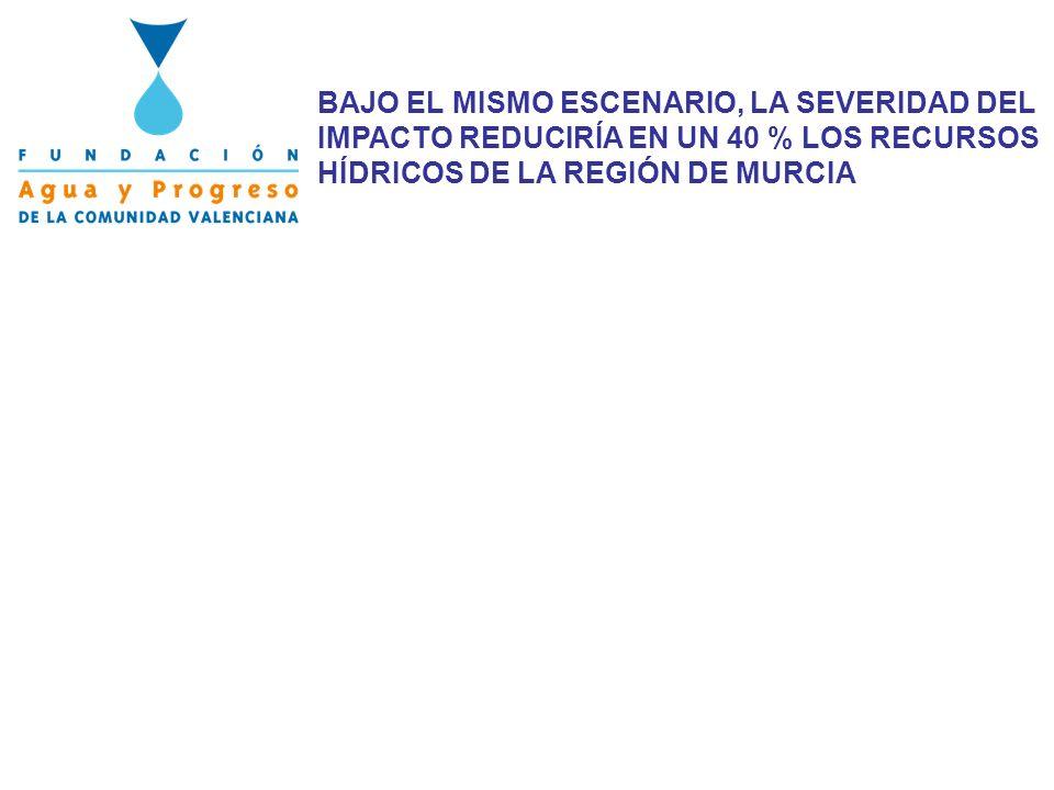 BAJO EL MISMO ESCENARIO, LA SEVERIDAD DEL IMPACTO REDUCIRÍA EN UN 40 % LOS RECURSOS HÍDRICOS DE LA REGIÓN DE MURCIA