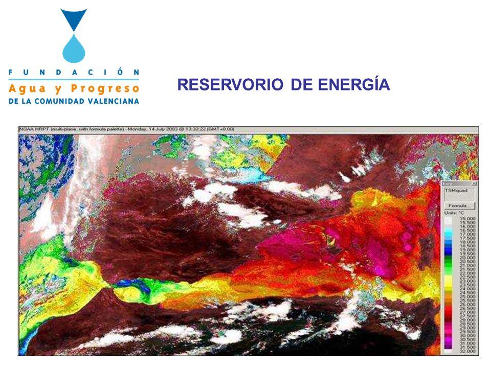 RESERVORIO DE ENERGÍA