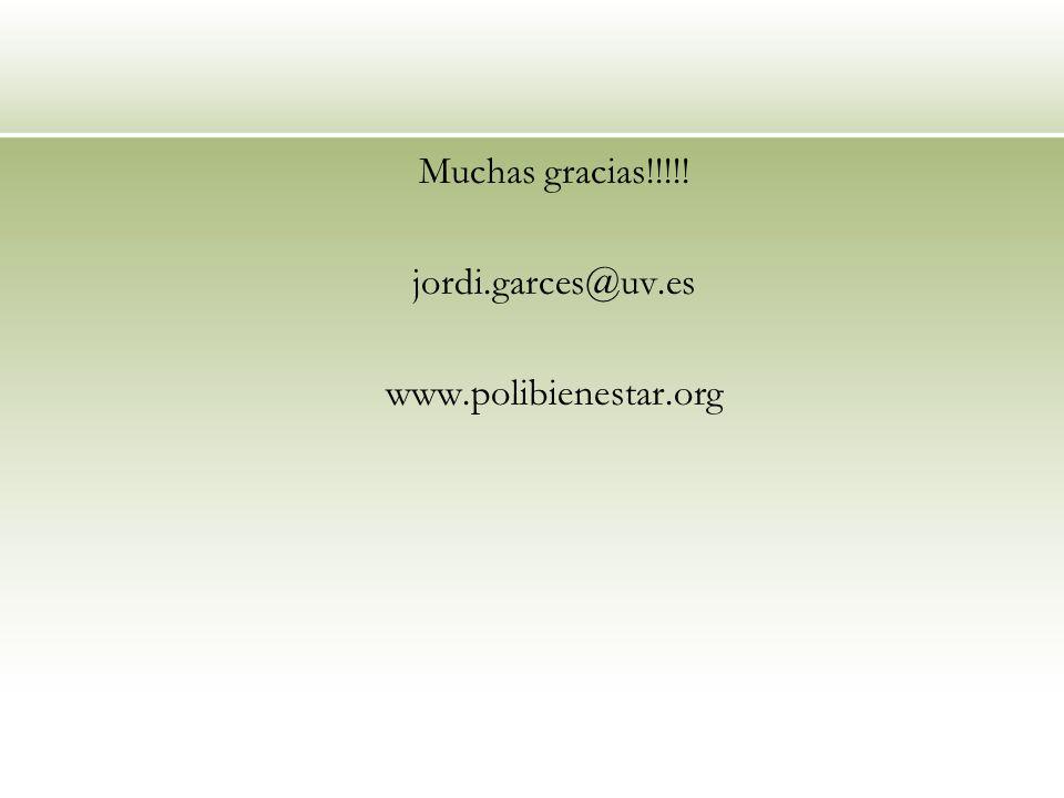 Muchas gracias!!!!! jordi.garces@uv.es www.polibienestar.org