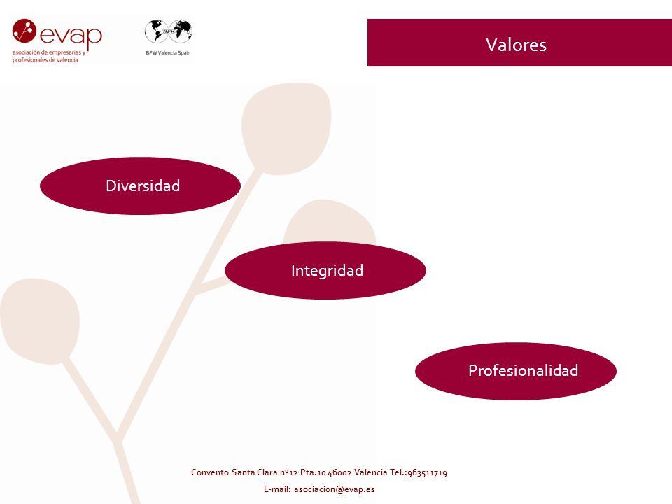 Valores Diversidad Integridad Profesionalidad Convento Santa Clara nº12 Pta.10 46002 Valencia Tel.:963511719 E-mail: asociacion@evap.es