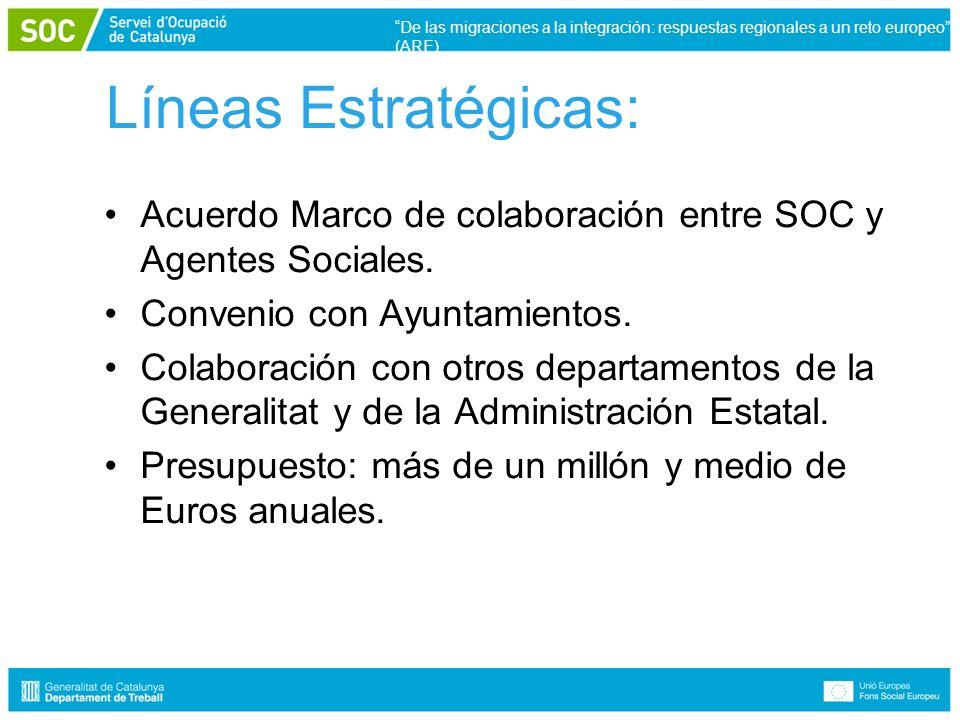 Líneas Estratégicas: Acuerdo Marco de colaboración entre SOC y Agentes Sociales.