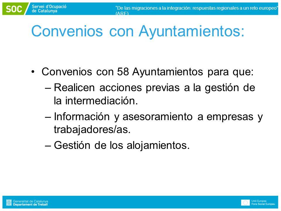 Convenios con Ayuntamientos: Convenios con 58 Ayuntamientos para que: –Realicen acciones previas a la gestión de la intermediación.