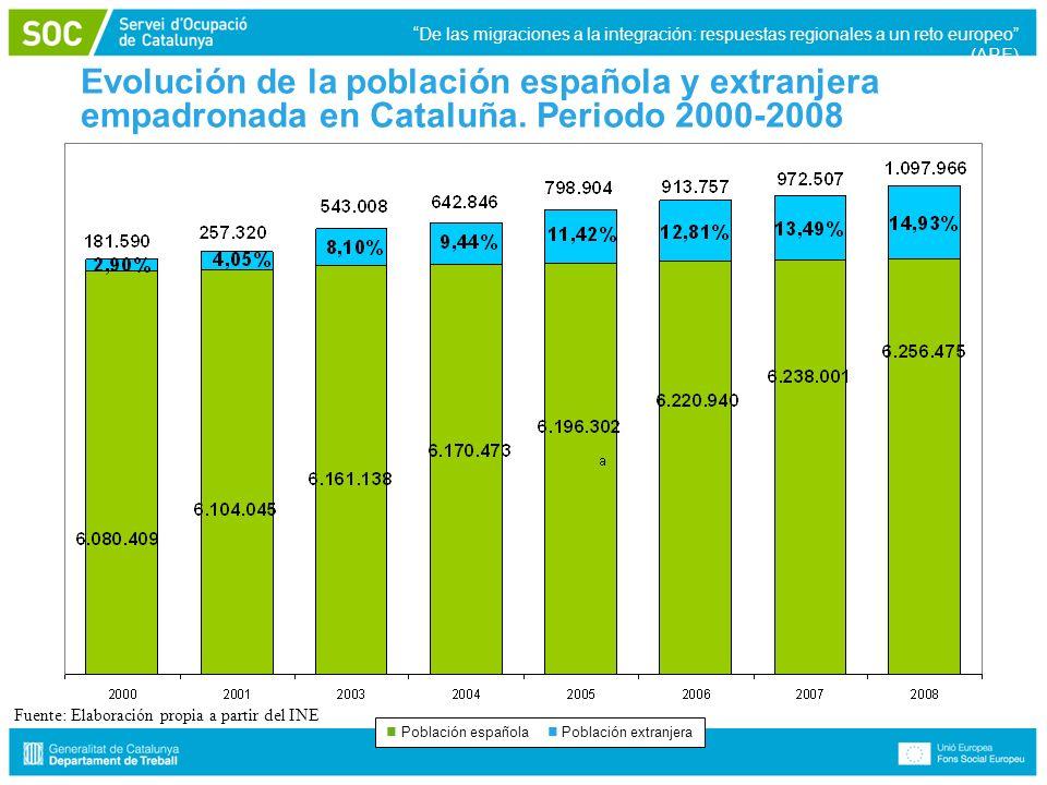 Evolución de la población española y extranjera empadronada en Cataluña.