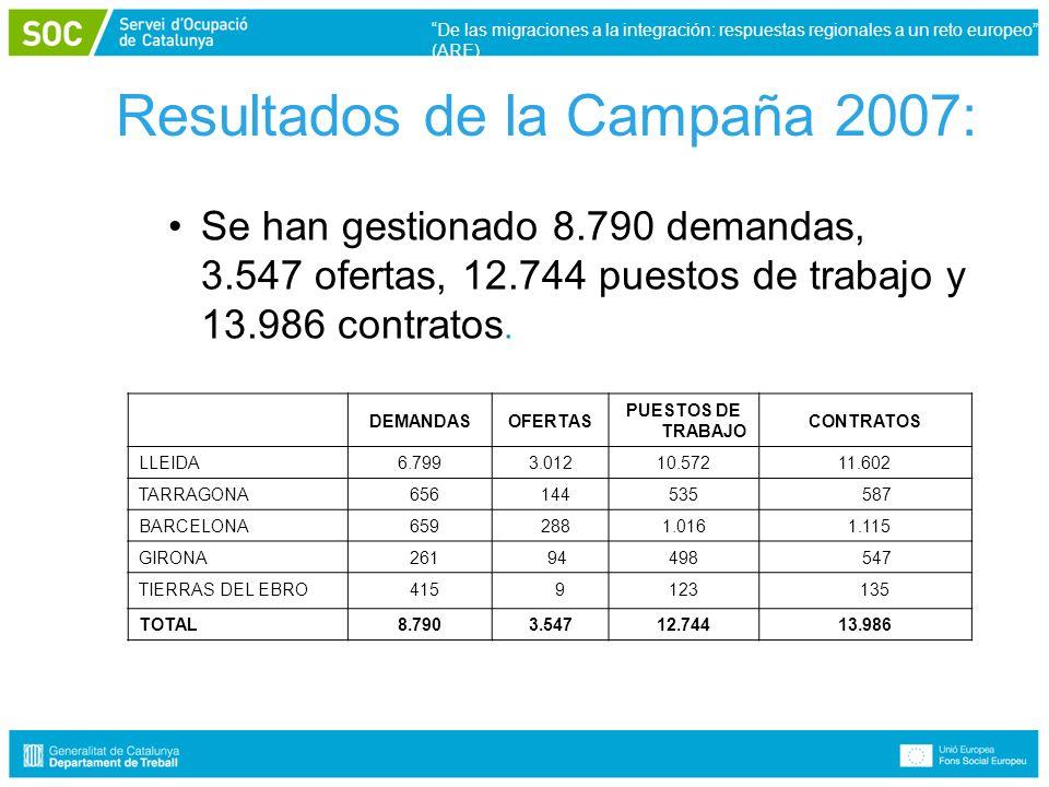 Resultados de la Campaña 2007: Se han gestionado 8.790 demandas, 3.547 ofertas, 12.744 puestos de trabajo y 13.986 contratos.