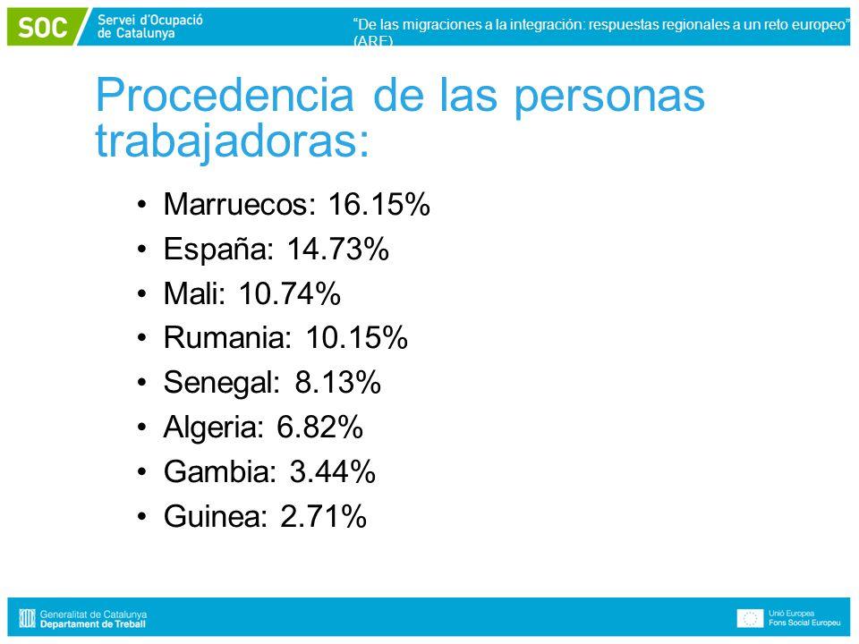 Procedencia de las personas trabajadoras: Marruecos: 16.15% España: 14.73% Mali: 10.74% Rumania: 10.15% Senegal: 8.13% Algeria: 6.82% Gambia: 3.44% Guinea: 2.71% De las migraciones a la integración: respuestas regionales a un reto europeo (ARE)