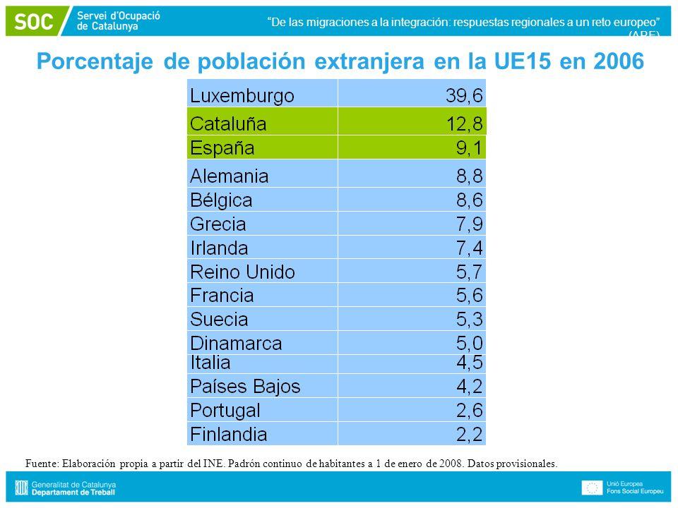 Porcentaje de población extranjera en la UE15 en 2006 Fuente: Elaboración propia a partir del INE.