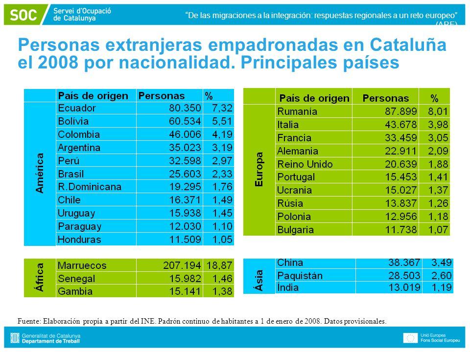 Personas extranjeras empadronadas en Cataluña el 2008 por nacionalidad.