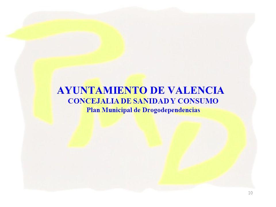 10 AYUNTAMIENTO DE VALENCIA CONCEJALIA DE SANIDAD Y CONSUMO Plan Municipal de Drogodependencias