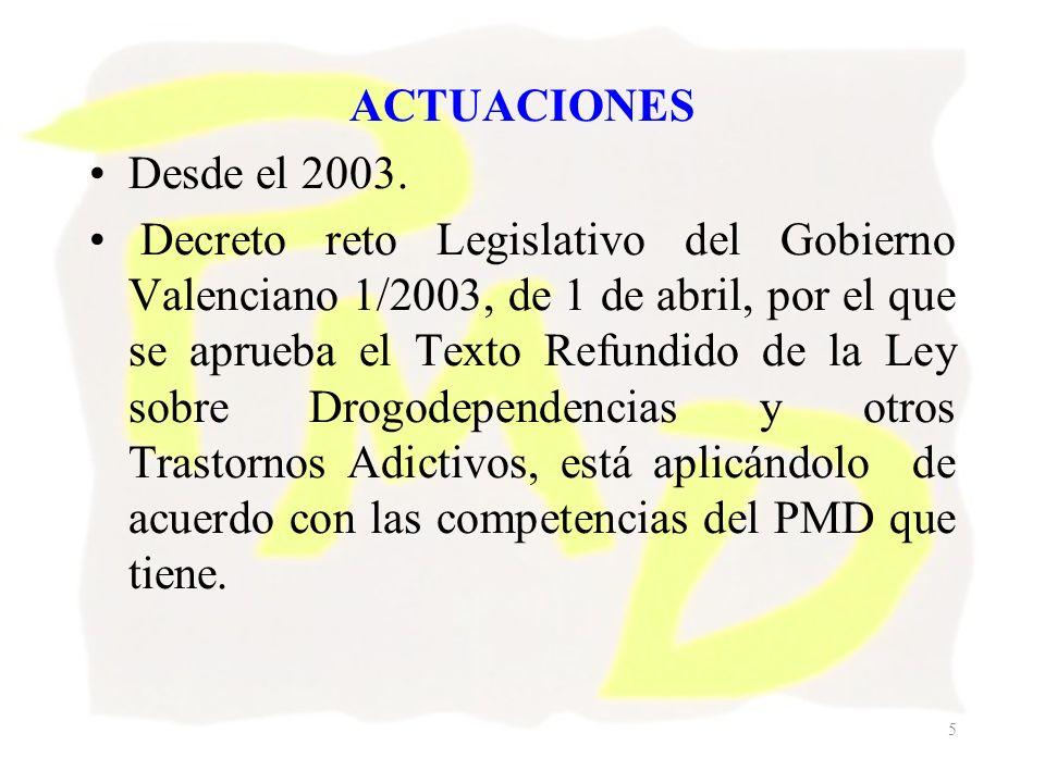 6 A)Programa de Información, Orientación y Asesoramiento 1.Folletos Informativo, Guías de Recursos, Web y Centro de Documentación.