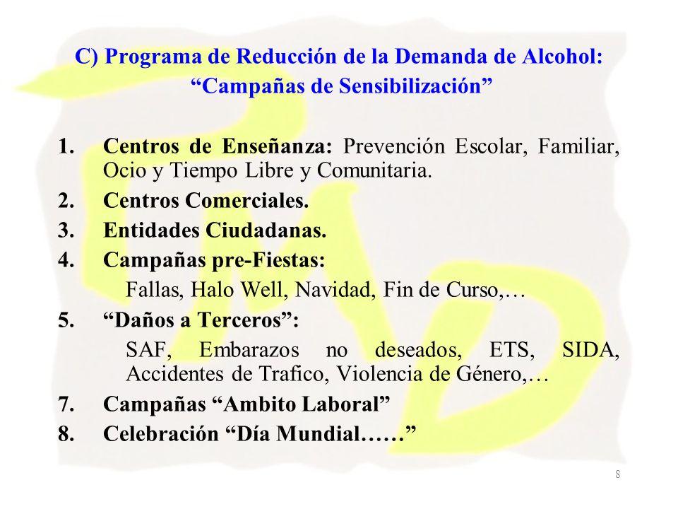 8 C) Programa de Reducción de la Demanda de Alcohol: Campañas de Sensibilización 1.Centros de Enseñanza: Prevención Escolar, Familiar, Ocio y Tiempo L