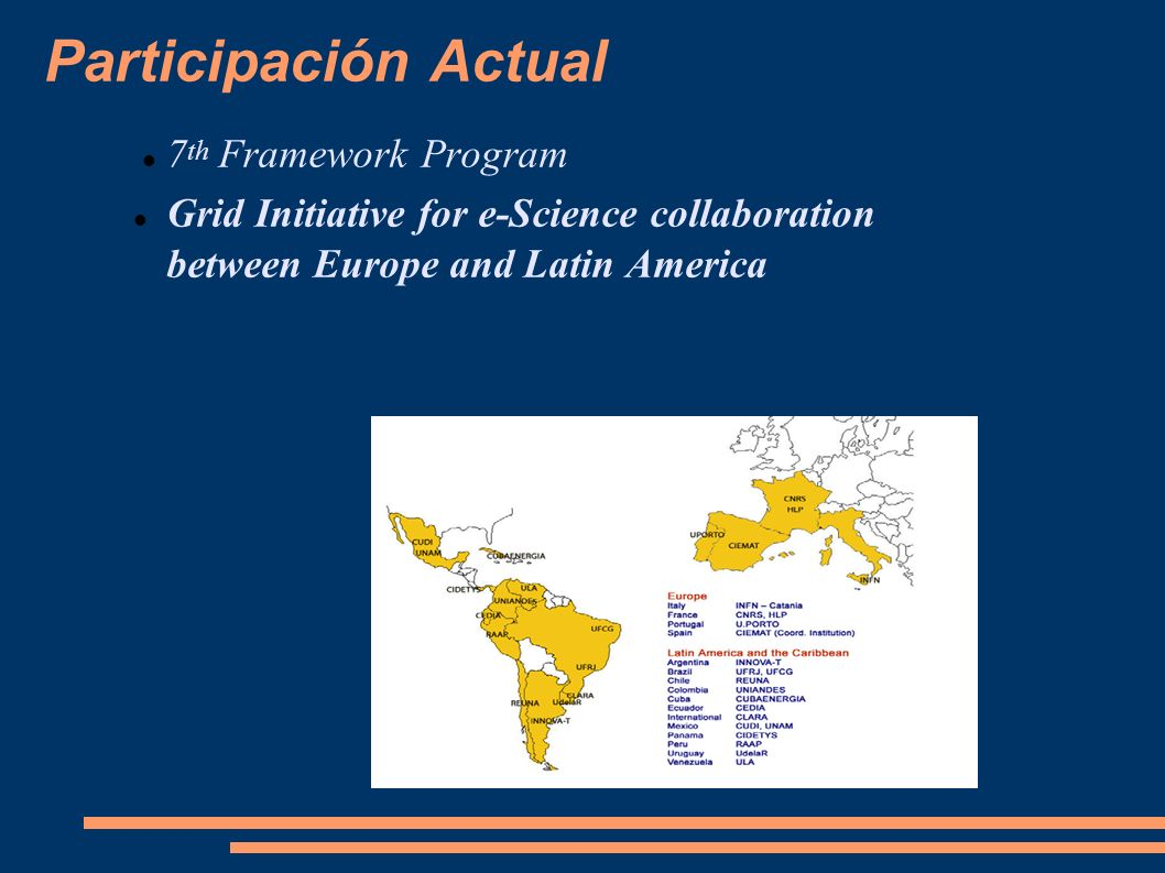 Participación Actual 7 th Framework Program Grid Initiative for e-Science collaboration between Europe and Latin America