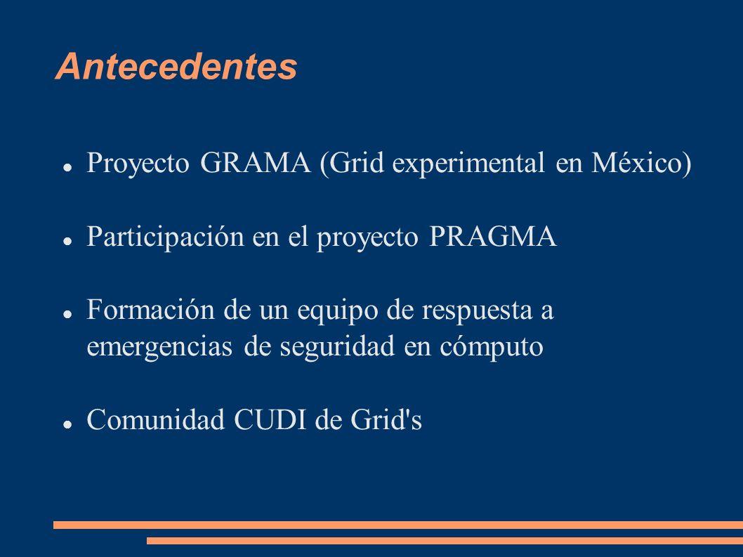 Antecedentes Proyecto GRAMA (Grid experimental en México) Participación en el proyecto PRAGMA Formación de un equipo de respuesta a emergencias de seg