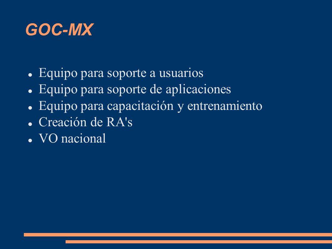 GOC-MX Equipo para soporte a usuarios Equipo para soporte de aplicaciones Equipo para capacitación y entrenamiento Creación de RA's VO nacional