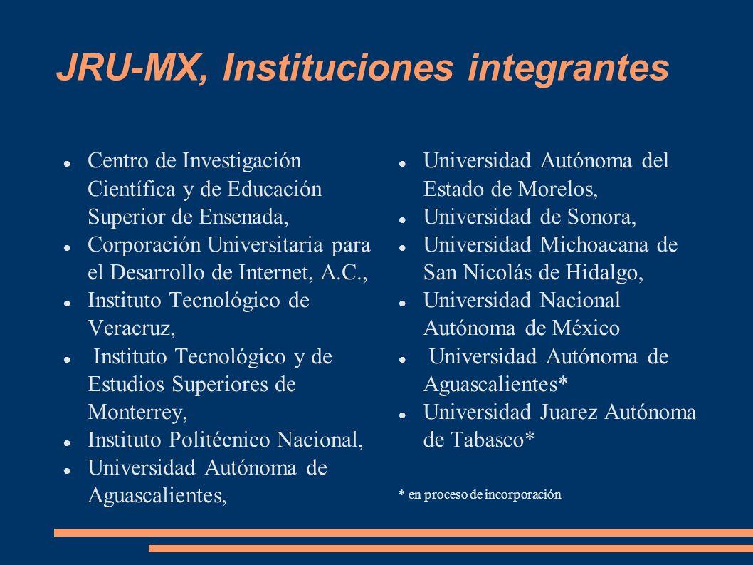 JRU-MX, Instituciones integrantes Centro de Investigación Científica y de Educación Superior de Ensenada, Corporación Universitaria para el Desarrollo