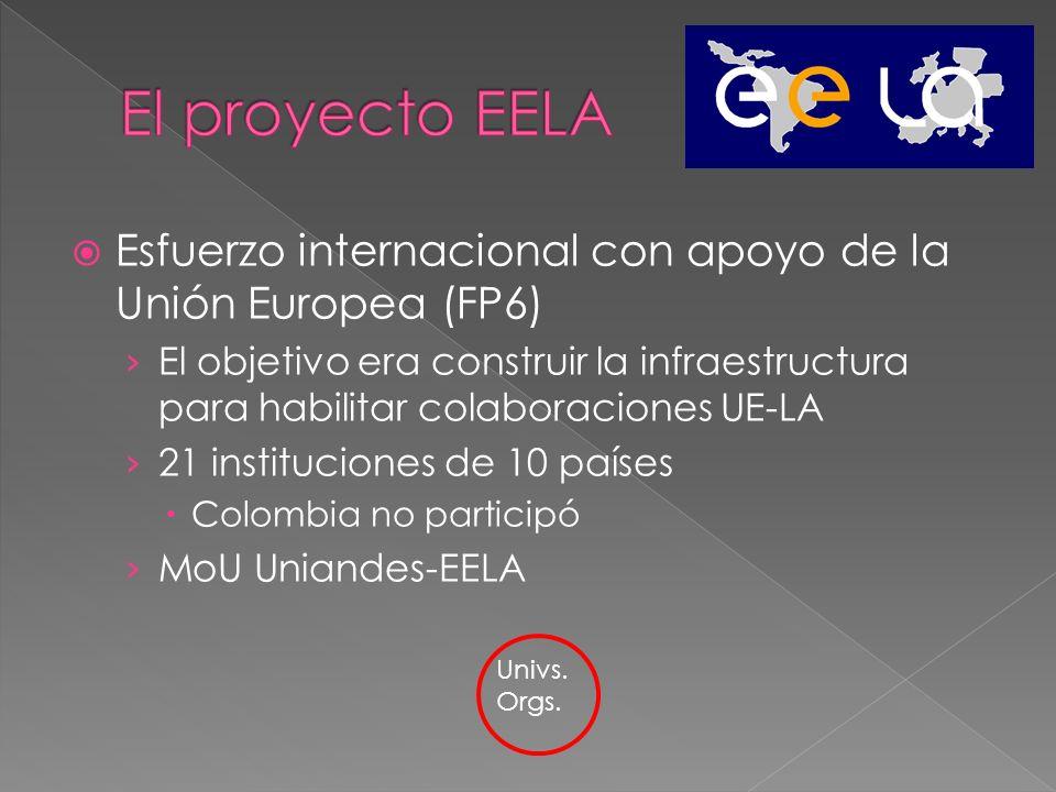 Esfuerzo internacional con apoyo de la Unión Europea (FP6) El objetivo era construir la infraestructura para habilitar colaboraciones UE-LA 21 instituciones de 10 países Colombia no participó MoU Uniandes-EELA Univs.
