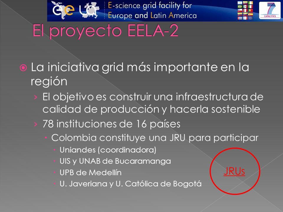 La iniciativa grid más importante en la región El objetivo es construir una infraestructura de calidad de producción y hacerla sostenible 78 instituci