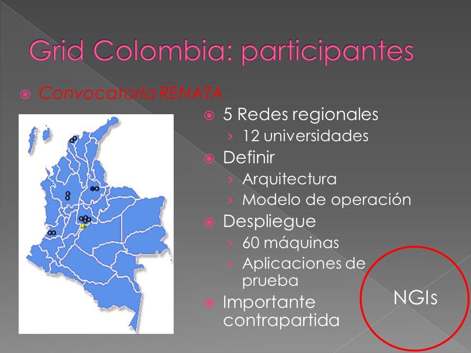 Convocatoria RENATA 5 Redes regionales 12 universidades Definir Arquitectura Modelo de operación Despliegue 60 máquinas Aplicaciones de prueba Importante contrapartida NGIs