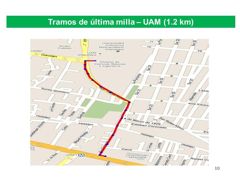 10 Tramos de última milla – UAM (1.2 km)